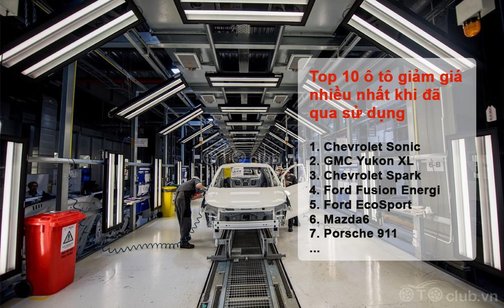 Top 10 ô tô giảm giá nhiều nhất khi đã qua sử dụng