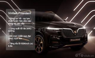 Lộ trình trưng bày xe VinFast President